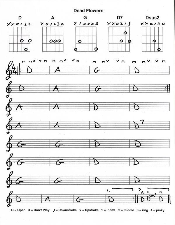 Key Strumming Pattern In Dead Flowers On Practicing Guitar
