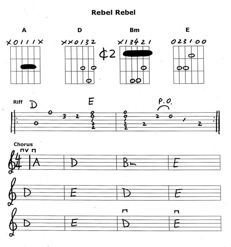 Ziggy Played Guitar On Practicing Guitar