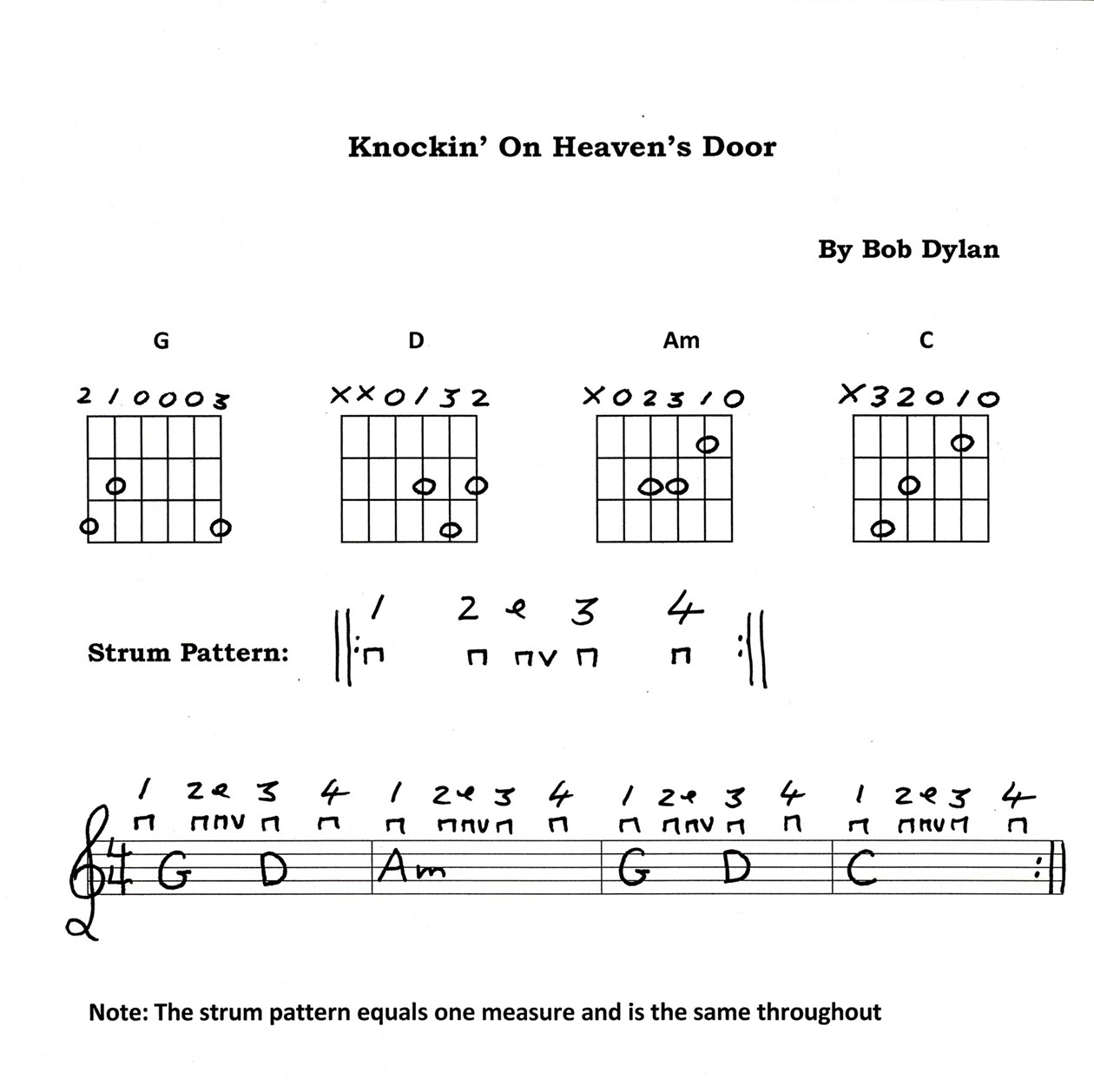 Essential Strum Pattern In Knockin On Heavens Door On Practicing