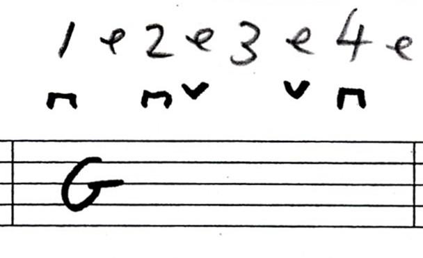 Key Strumming Pattern in Dead Flowers - On Practicing Guitar