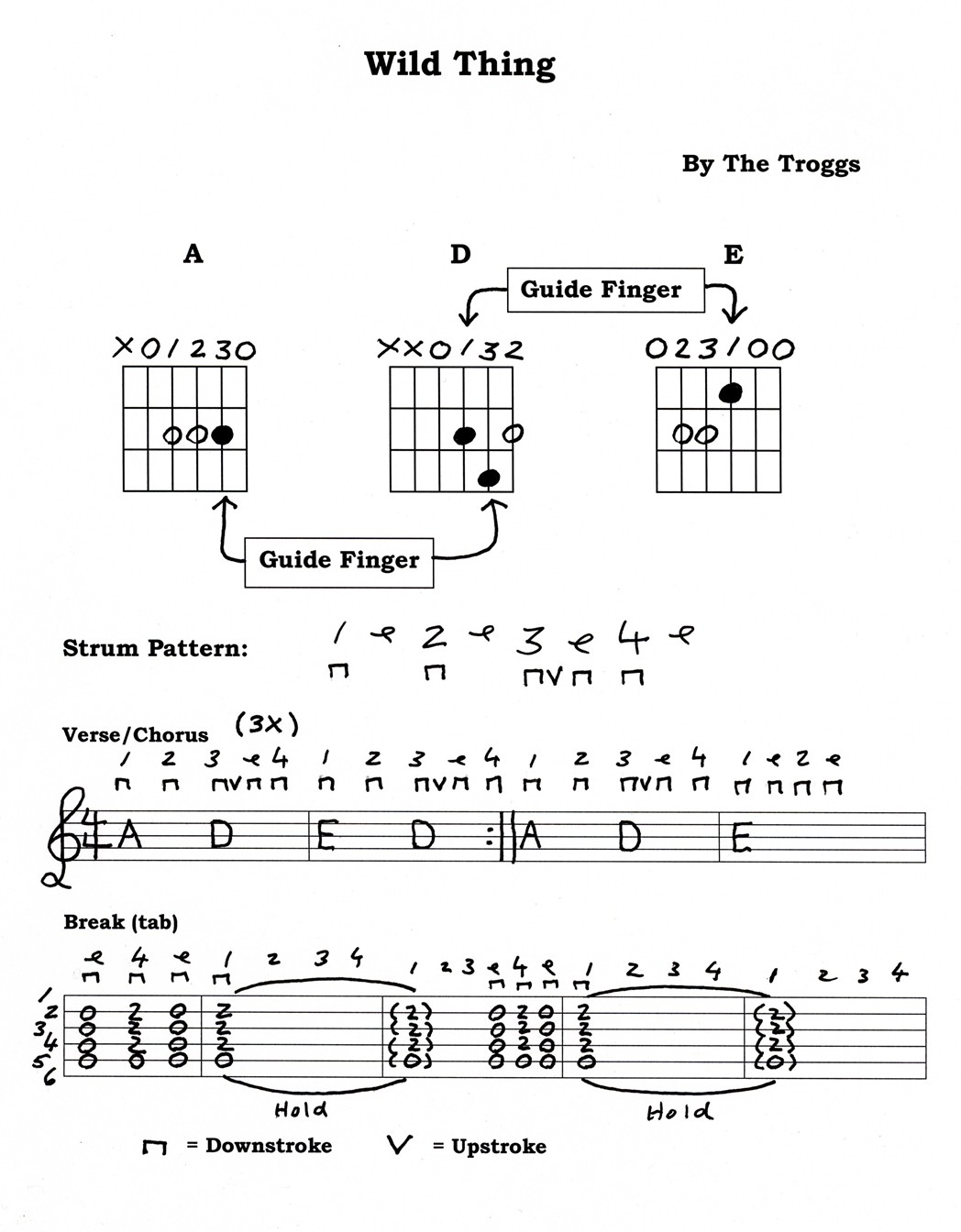 Using guide fingers on wild thing easy guitar on practicing guitar wild thing use the same strategy when changing from the d to the e major chord pick up the second and third fingers from the d chord then slide the first hexwebz Choice Image