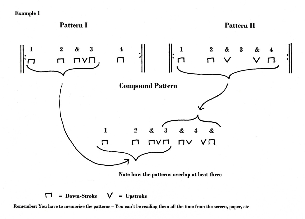 Compound Strumming Pattern In Hey Joe On Practicing Guitar