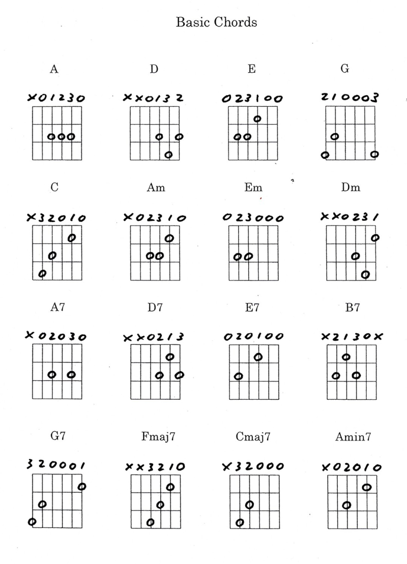 Basic Chords_Resized
